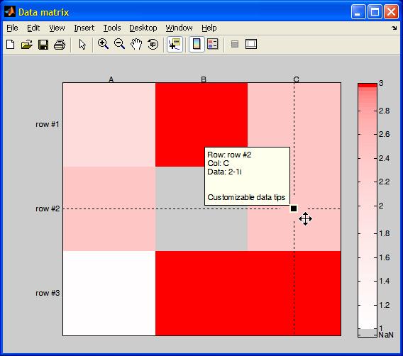 DataMatrix data-cursor popup